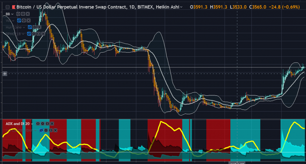 Bitmex leveraged trading   Bitcoin currency trading